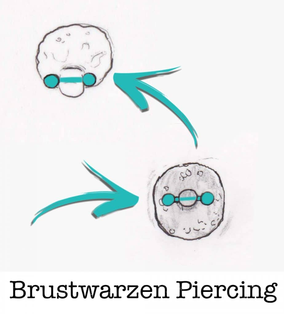 Brustwarzen piercing piercing ABC ink station stuttgart piercingstudio-