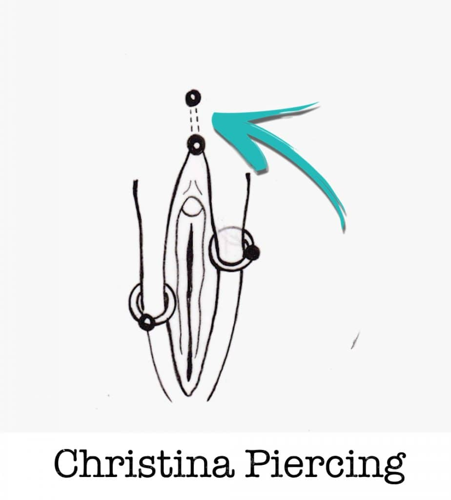 Christina piercing piercing ABC ink station stuttgart piercingstudio-