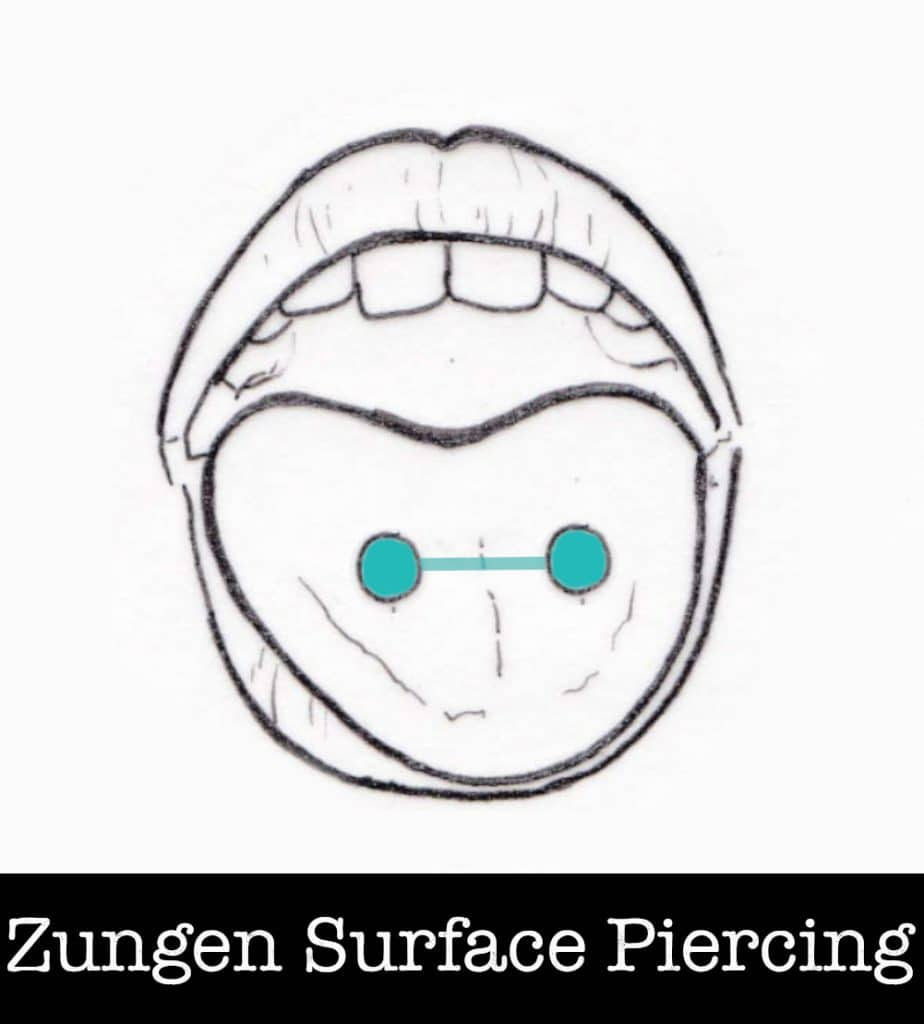 zungen surface piercing piercing ABC ink station stuttgart piercingstudio